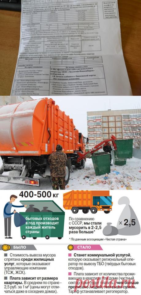 2 способа как законно не платить за вывоз мусора