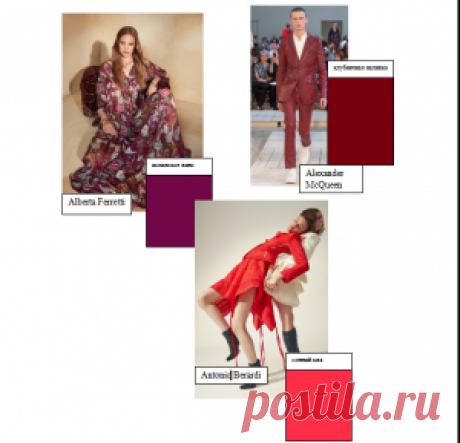 Имидж.room : Форум / Общие / Модные тенденции весна-лето 2018
