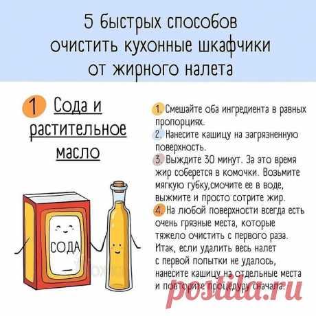 Эффективные средства от жирного налета в шкафчике