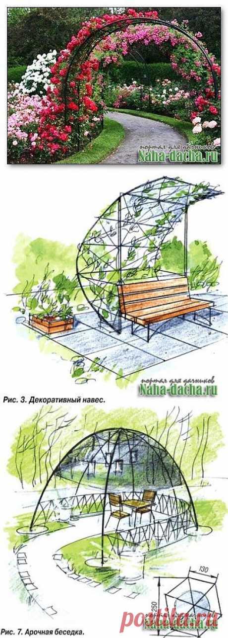 Примеры изготовления садовых арок, шпалер, цветочных клумб | Наш уютный дом