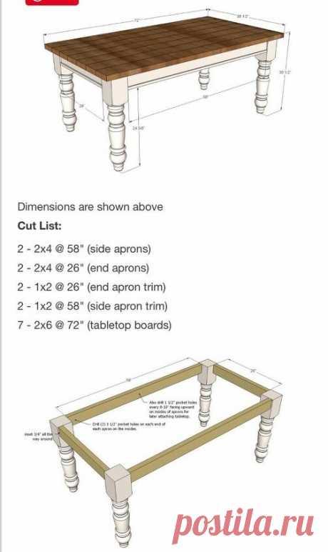 Как построить фермерский дом Таблица DIY | Hometalk