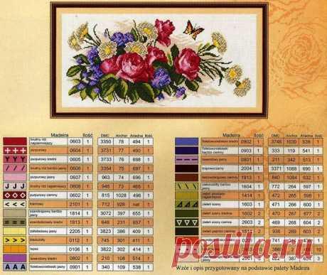 ВЫШИВКА КРЕСТОМ | прекрасные цветы