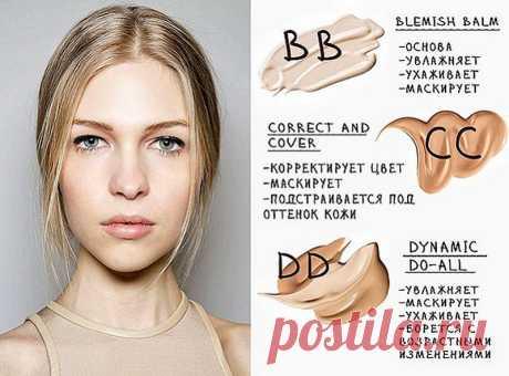 Que significa la marca BB, CC, DD y PP sobre las cremas