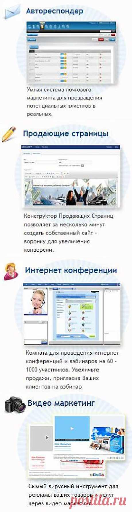 инструменты для эффективного продвижения в интернете