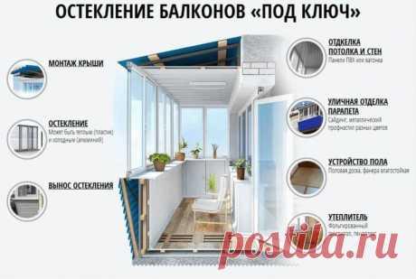 Остекление балконов и лоджий Тирасполь, Остекление балконов ПМР