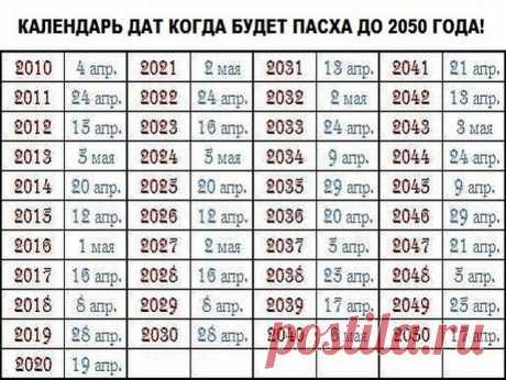 Календарь дат когда будет Пасха до 2050 года!