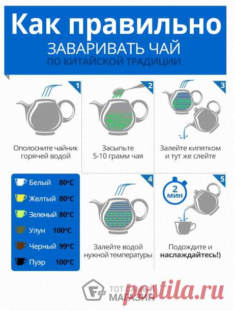 КАК ПРАВИЛЬНО ЗАВАРИВАТЬ ЧАЙ — как сделать (приготовить, варить) зеленый, Пуэр, белый, черный, Улун, желтый чай