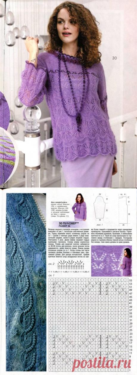 El pulóver. Los rayos.