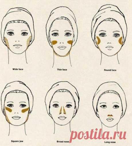 Корректируем лицо с помощью бронзанта или темной пудры .