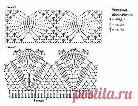 Подборка схем для вязания каймы крючком