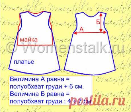 «Советы о том, как научиться шить красивые платья и легкие сарафаны для юных леди, подборки лучших выкроек детских нарядом» — карточка пользователя Vendi12121 в Яндекс.Коллекциях