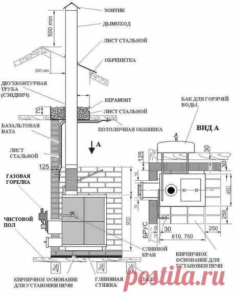 Дымоход для бани: ключевые моменты   Дымоход – неотъемлемый атрибут парильного помещения, обеспечивающий пожаробезопасность, быстроту прогрева, чистоту воздуха и низкий расход топлива. К обустройству дымохода в бане следует подходить со всей ответственностью, ведь в случае неправильного монтажа эксплуатация постройки будет невозможна.   Внимание! При изготовлении дымохода следует помнить обо всех нюансах процесса, т. к. при неправильно рассчитанной силе тяги в помещение пр...