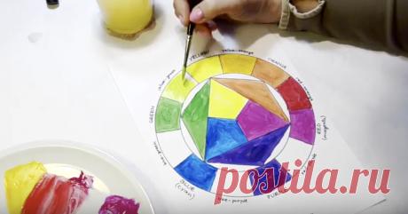 Как выбирать и сочетать цвета профессионально? Мы расскажем вам какой шпаргалкой по выбору цвета пользуются дизайнеры и архитекторы.   Именно эта шпаргалка поможет вам не мучиться с вопросом как выбрать цвет, а быстро находить на него правильный ответ! Смотрите на официальном сайте Стоун Флор Санкт-Петербург   #каквыбратьцвет#каксочетатьцвета#выбратьцвет#павильновыбратьцвет#СПБ#Stonefloor