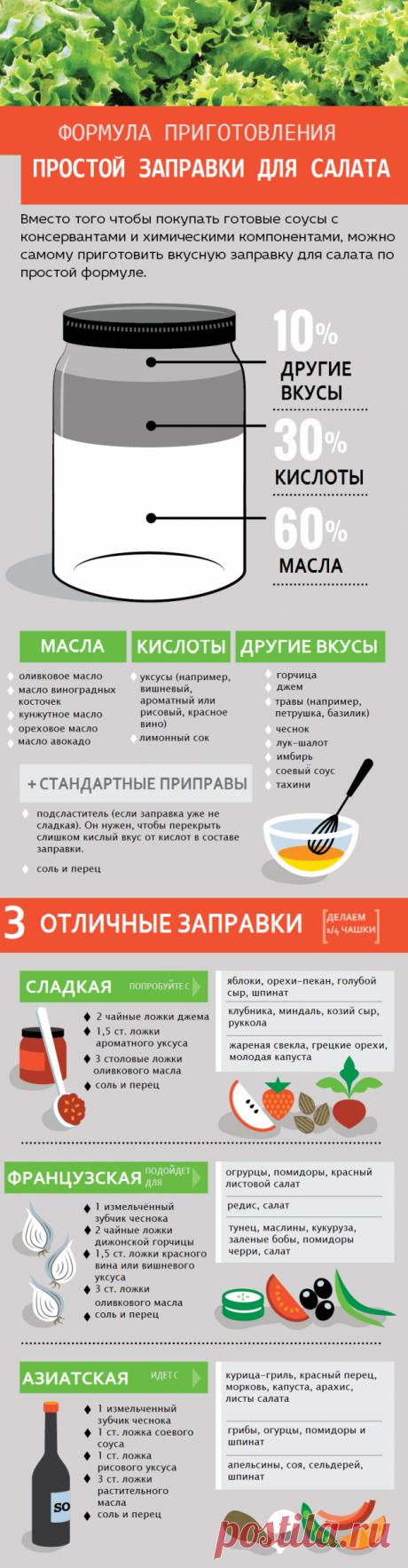 ИНФОГРАФИКА: простая формула полезной заправки для салата