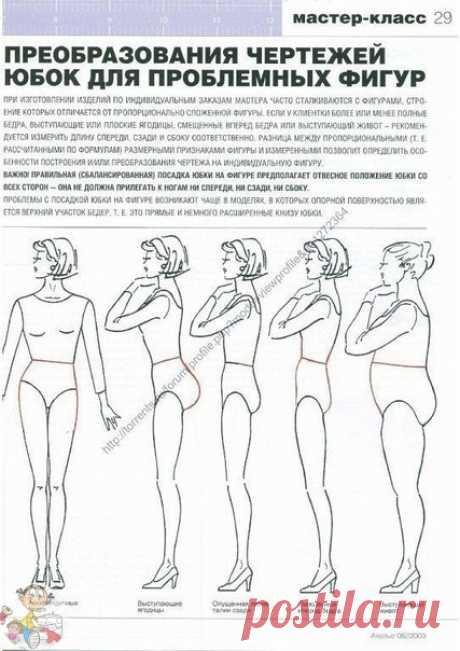 Преобразование чертежей юбок для проблемных фигур