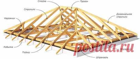 Самый простой способ строительства крыш | Записки Старого Строителя | Яндекс Дзен
