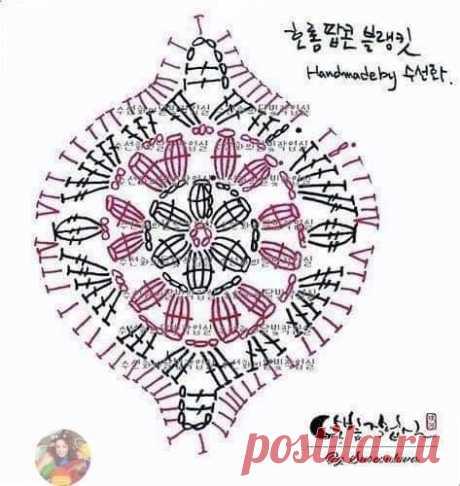 (27) Pinterest