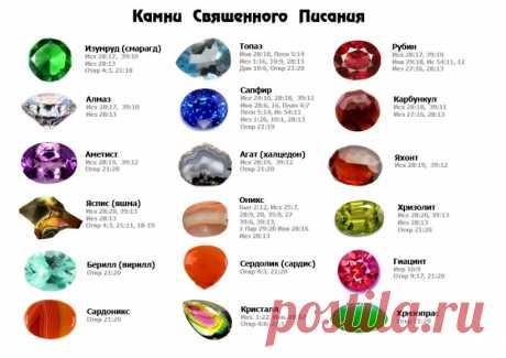 Камни самоцветы фото и описание