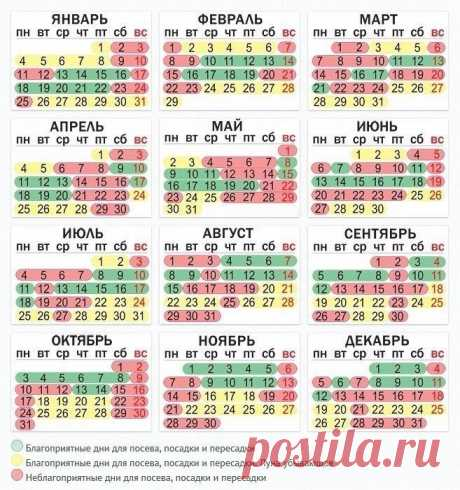 El calendario de luna de siembra para 2016 año.