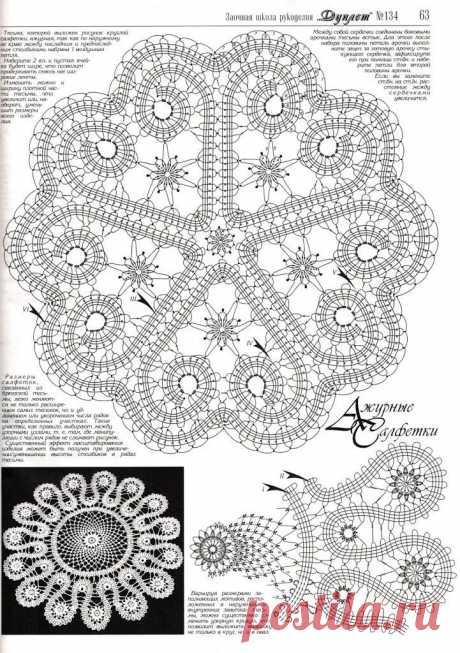 брюггские кружева схемы и описание салфетки: 6 тыс изображений найдено в Яндекс.Картинках