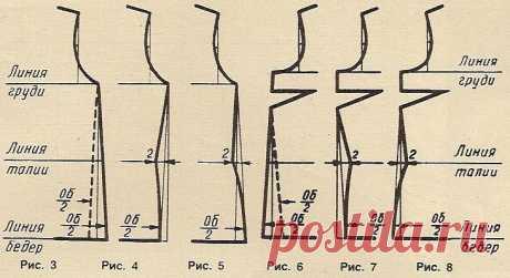 Как сделать выкройку-основу для своей модели (вязание)