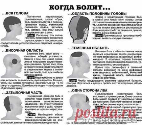 Советы при головной боли