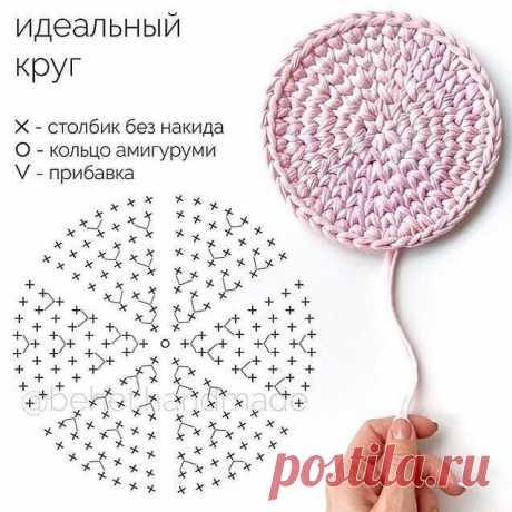 Полезное для вязания! Идеальные схемы для ваших идеальных овалов и кругов