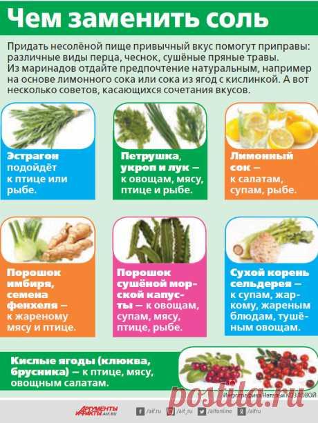Непересоли! Как разлюбить солёную еду | Правильное питание | Здоровье | Аргументы и Факты