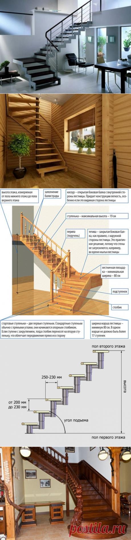 Лестница в загородном доме, пожалуйста, правила проектирования лестниц в частных домах, чертежи и расчеты лестниц частного дома. | Делаем своими руками