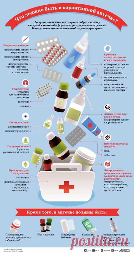 Что должно быть в карантинной аптечке? Инфографика | ЗДОРОВЬЕ | АиФ Пенза