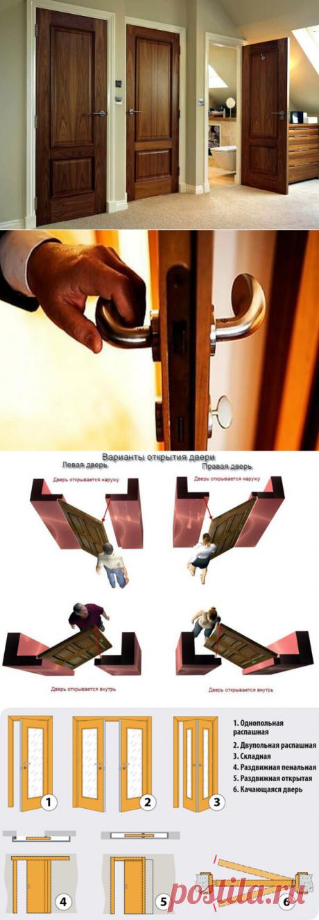 В какую сторону должны открываться межкомнатные двери? | Унесенные ремонтом | Яндекс Дзен