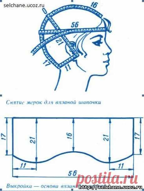 Правила, которые следует учитывать при вывязывании шапочек