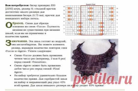 Схема Эолова шаль - запись пользователя Vikpolia (Нина) в сообществе Вязание спицами в категории Вязание для женщин спицами. Схемы вязания спицами
