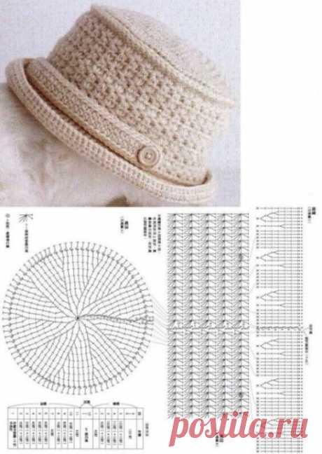 Шапочки и шляпки крючком