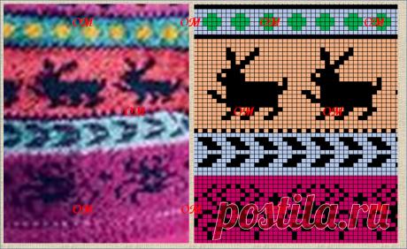 Еще 22 полоски с датскими жаккардовыми схемами: цветочки, гуси, мышки и пр   Про мои рукоделочки и вкусняшки   Яндекс Дзен