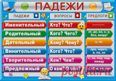 15 падежей русского языка...
