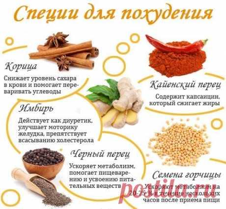 8 специй для похудения.