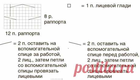 Снуд с мелкими «косами» — схема вязания спицами с описанием на BurdaStyle.ru
