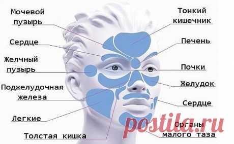 Как узнать о своих болезнях по лицу?