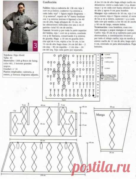 Пальто спицами схема. Как связать спицами пальто | Домоводство для всей семьи.