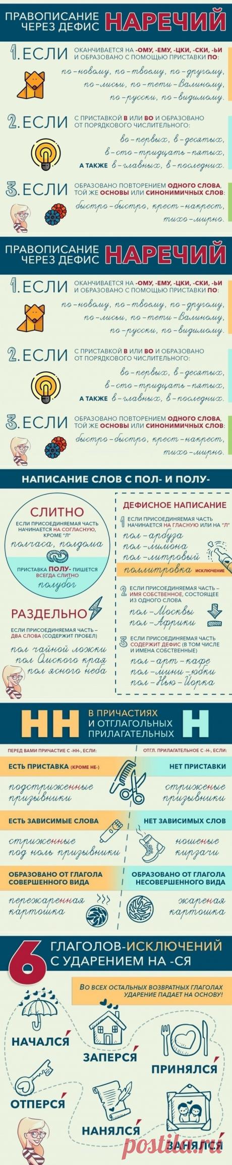 Замечательная шпаргалка по русскому языку
