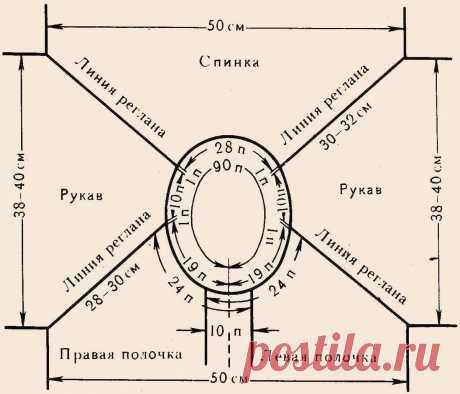 туника чайка связанная спицами регланом сверху: 11 тыс изображений найдено в Яндекс.Картинках