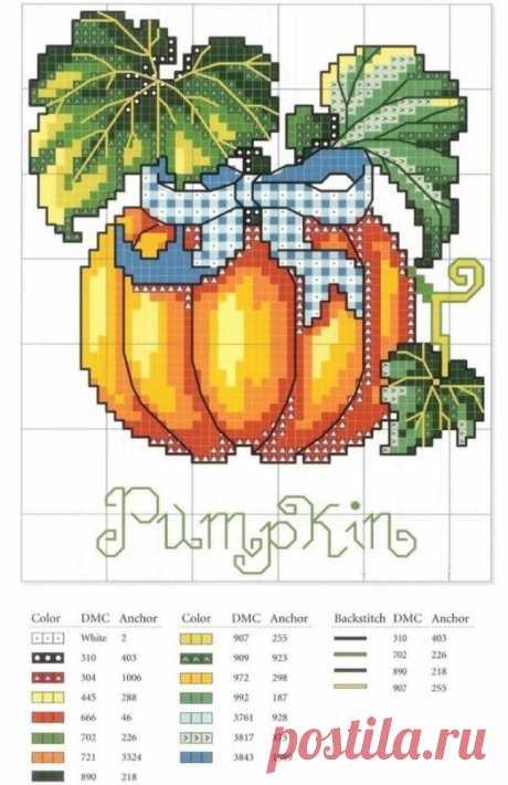 Овощное ассорти: вышитые идеи для кухни Овощное ассорти: вышитые идеи для кухниТакими картинами в рамках можно украсить всю стену кухни.