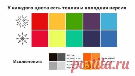 Умение сочетать цвета - ШЬЮ САМА Чтобы умело сочетать цвета нужно разобраться с характеристиками цвета и не бояться экпериментировать с ними