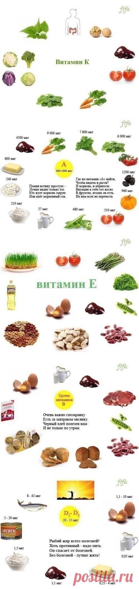 Где взять витамины