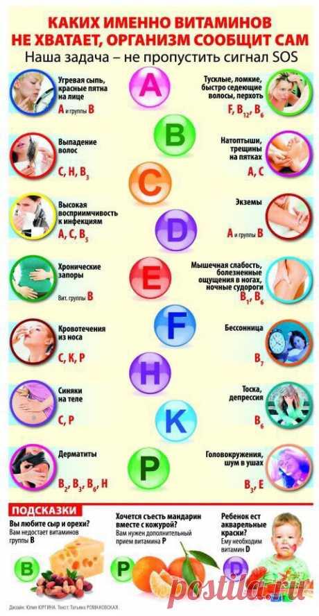 Склад здоровья | On-Line заказ лекарств-выгодно!
