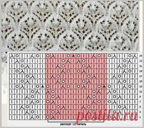 Подборка ажурных узоров спицами #knitting #вязание_спицами #узоры_спицами