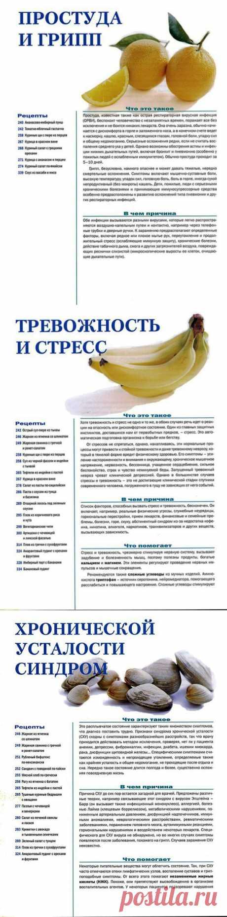 Книга о здоровье и о здоровом питании..