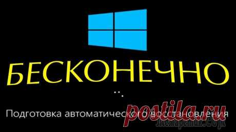 Подготовка автоматического восстановления и черный экран.