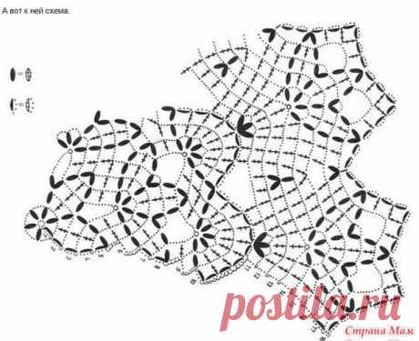Круглая салфетка - Вязание - Страна Мам